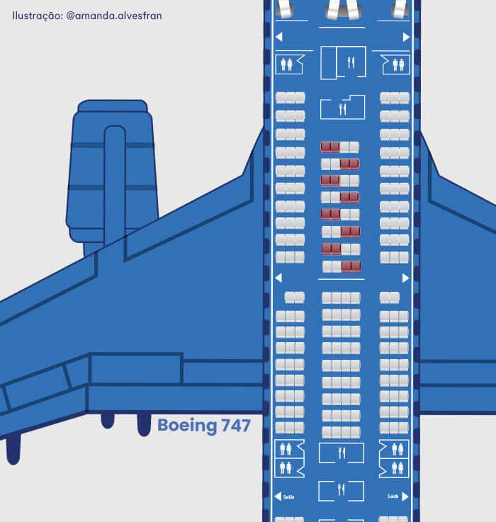 melhor lugar para casais no aviao